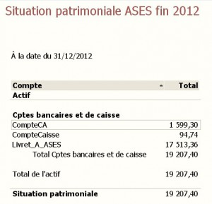 SOLDES COMPTES ASES 31-12-2012
