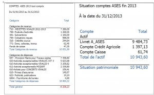 ASES_comptes_2013