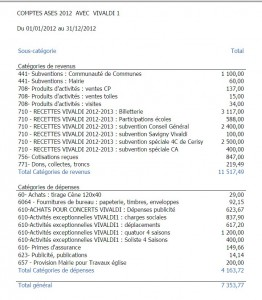 ComptesASES2012