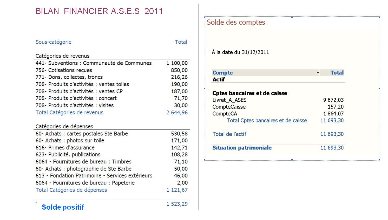 ASES Bilan financier 2011